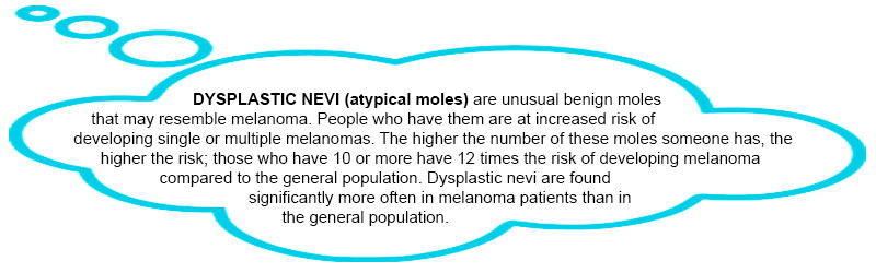Dysplastic Nevi - atypical moles - definition