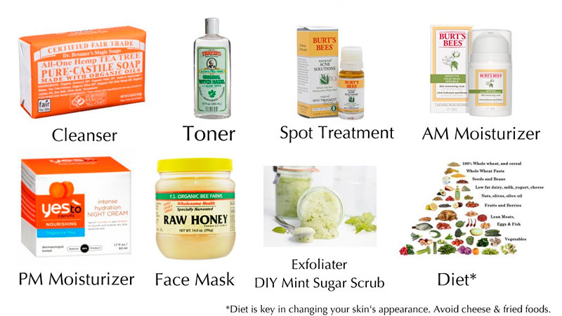 Natural Skincare for Cystic Acne