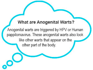 What are Anogenital Warts?