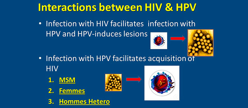 Interactions between HIV and HPV
