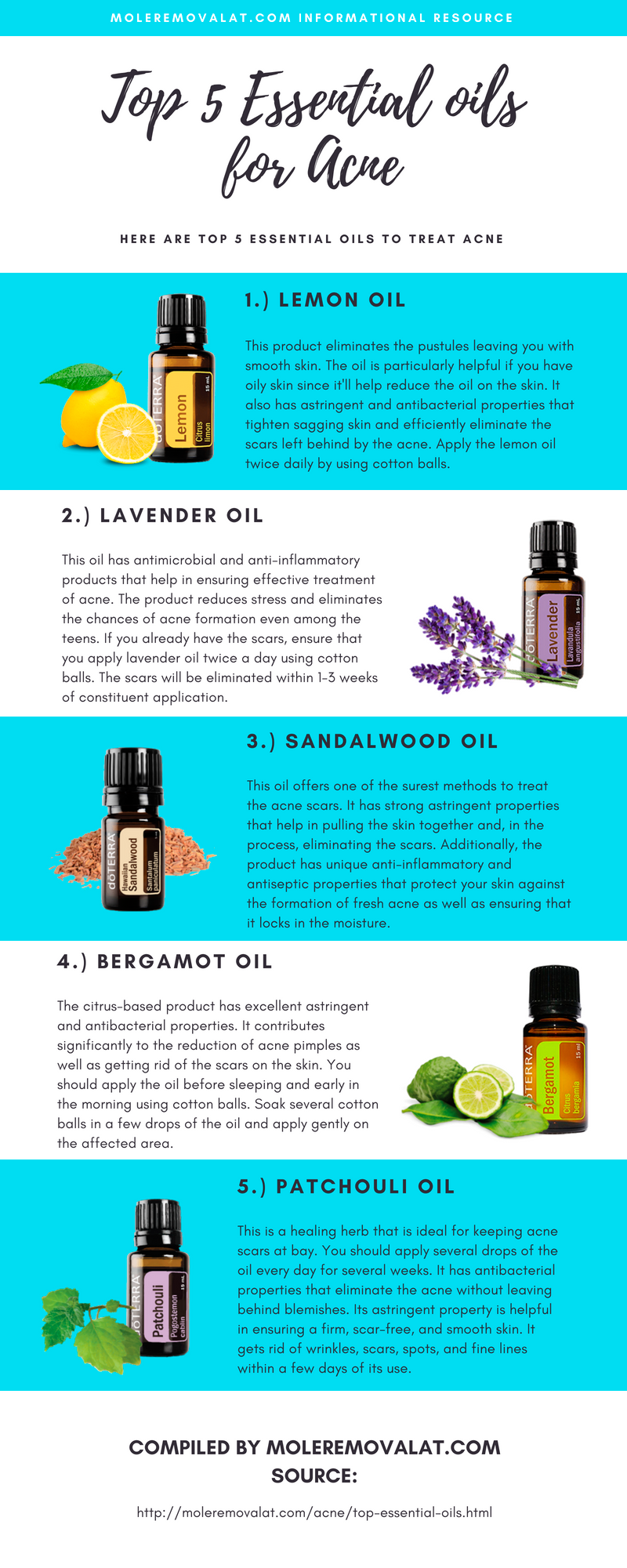Infographic: Top 5 Essential Oils for Acne Treatment