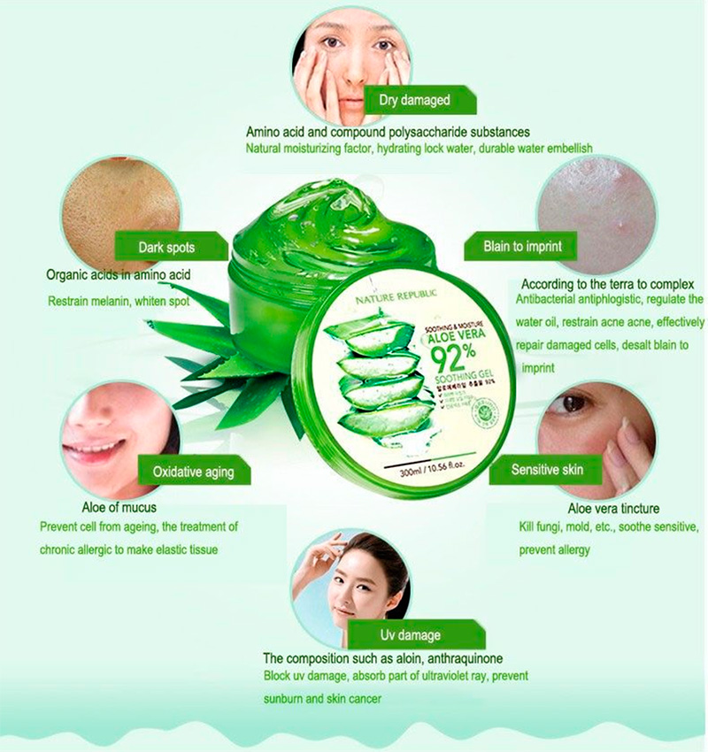 Infographic: Aloe Vera Features