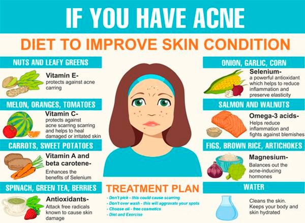 Infographic: Diet to Improve Skin Condition