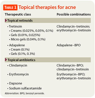 Topical therapies for acne