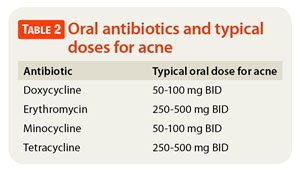 Oral antibiotics and typical doses for acne
