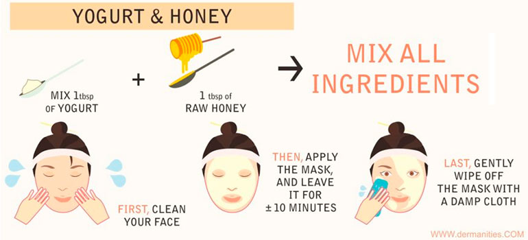 Yogurt & Honey mask instruction